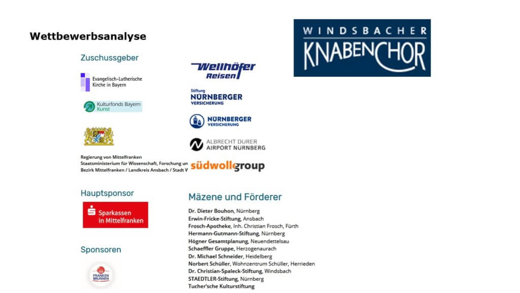 Übersicht der Förderer des Windsbacher Knabenchors